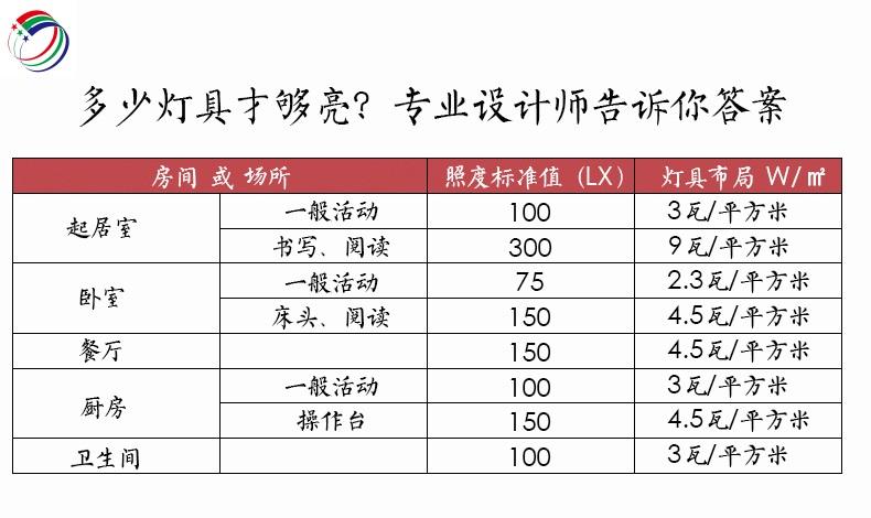 艺明王bob手机版官网,30000多家客户的青睐,为何?