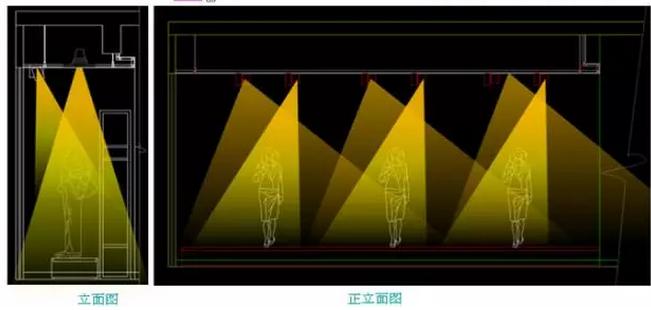 商业店铺bob手机版官网要点和灯光设计手法